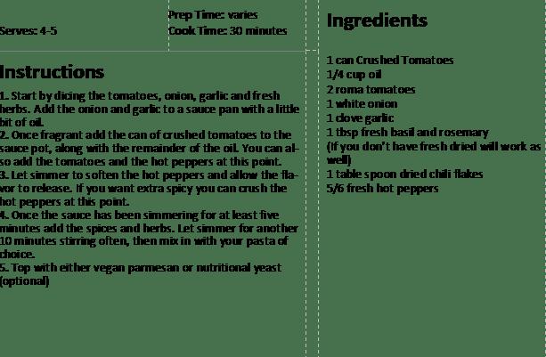 arrabiata-sauce-intrsuctions.png